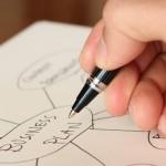 販促冊子・事業案内・セルフマガジン制作で必要な基本の7工程